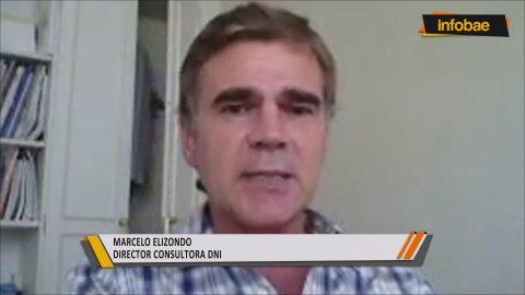 Marcelo Elizondo analizó en InfobaeTV con Pablo Wende el desempeño del comercio exterior argentino